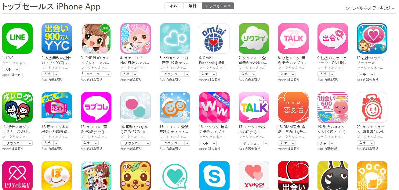 App Store週次ランキング(2/9) Yahoo!パートナーが急上昇