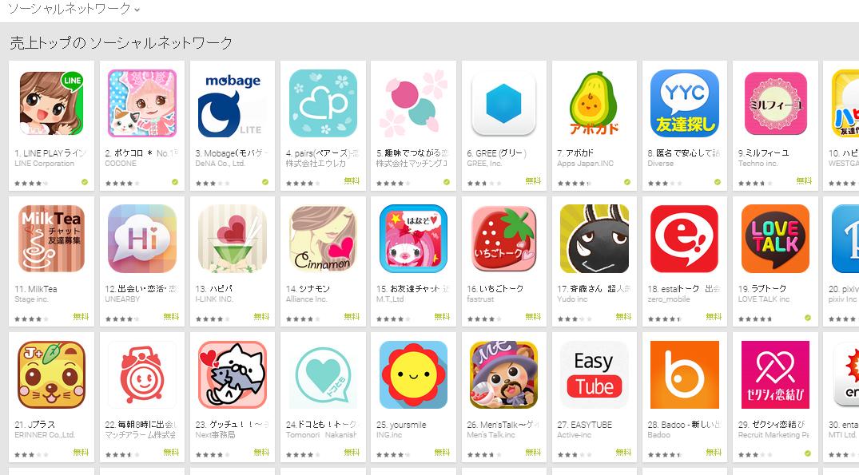 Google Play週次ランキング(3/2) アボカドが好調