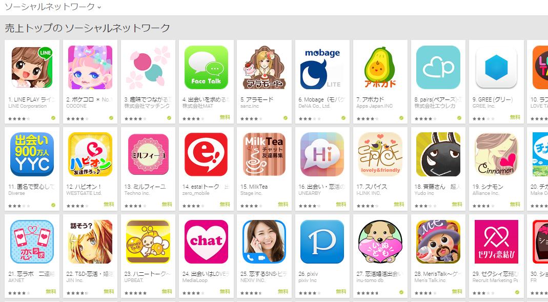 Google Play週次ランキング(4/20) タップル誕生が依然好調