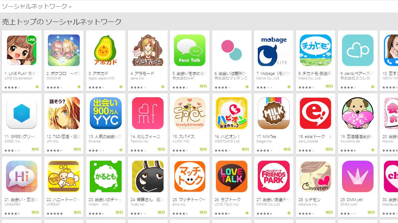 Google Play週次ランキング(6/1) アボカドが3位に上昇