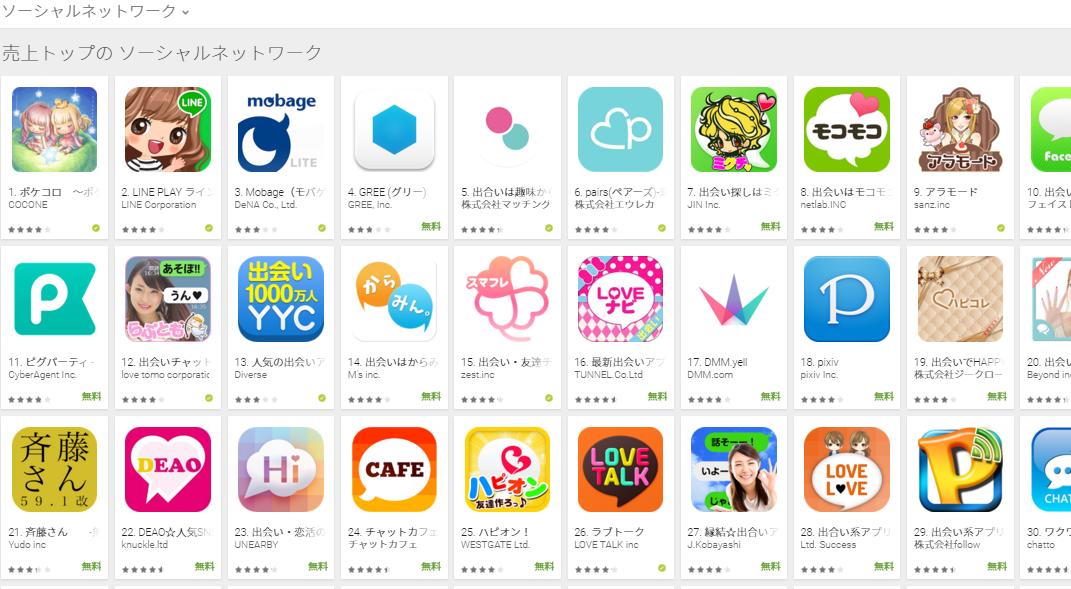 Google Play週次ランキング(12/7) モバゲー、グリーが好調