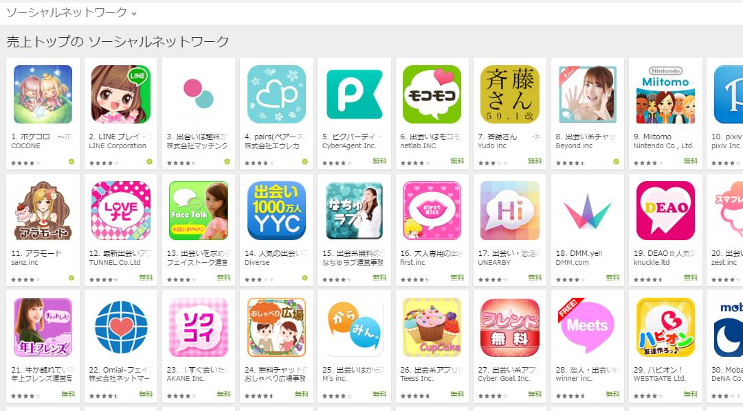 Google Play売上ランキング(ソーシャルネットワークカテゴリー)(4/4) ピグパーティが5位に上昇