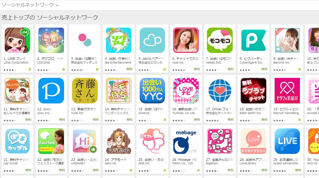 Google Play売上ランキング(ソーシャルネットワークカテゴリー)(6/6) ピグパーティが8位に上昇
