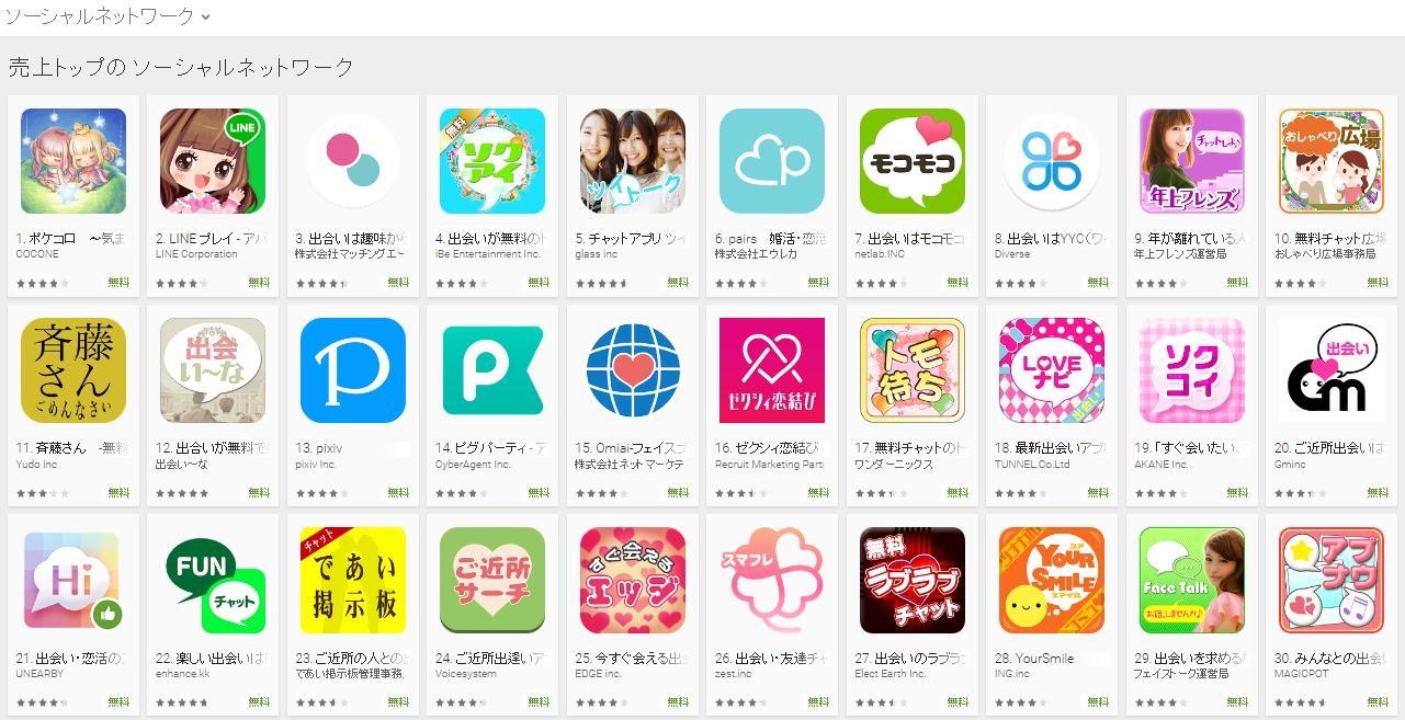 Google Play売上ランキング(ソーシャルネットワークカテゴリー)(8/15) ツイトークがトップ5入り