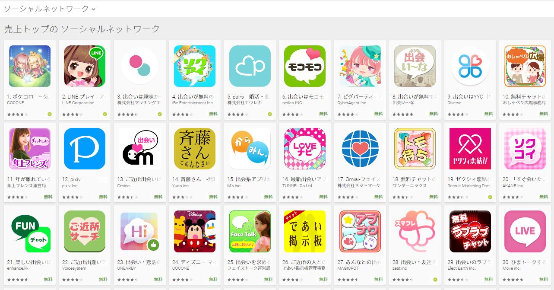 Google Play売上ランキング(ソーシャルネットワークカテゴリー)(9/5) ピグパーティが急上昇で7位にランクイン