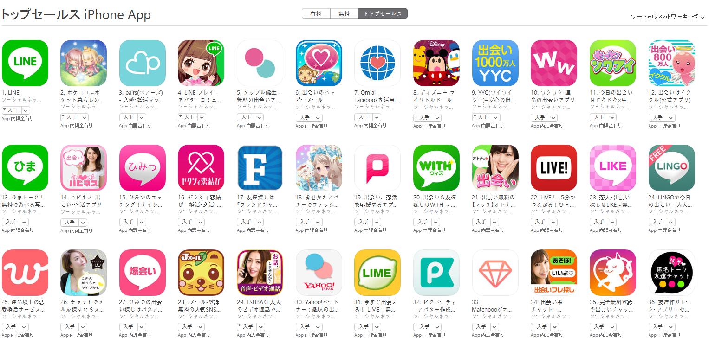 App Store(ソーシャルネットワーキング トップセールスランキング)(9/5) ディズニー マイリトルドールがトップ10にランクイン