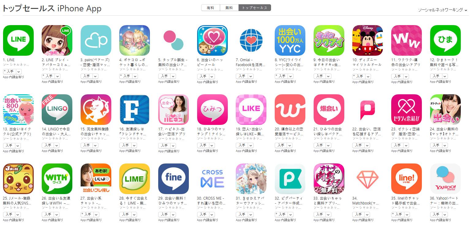 App Store(ソーシャルネットワーキング トップセールスランキング)(9/12) LINE PLAYが再び2位に上昇