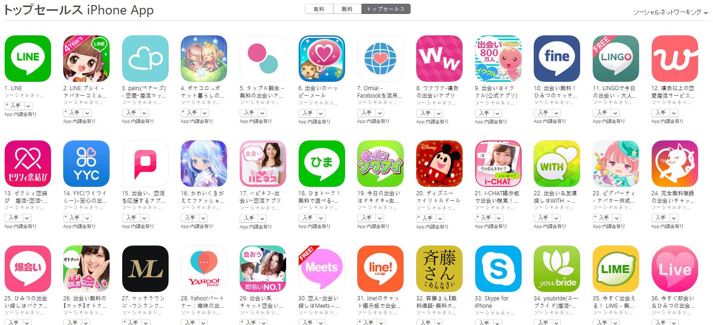 App Store(ソーシャルネットワーキング トップセールスランキング)(11/28) LINGOが11位に上昇