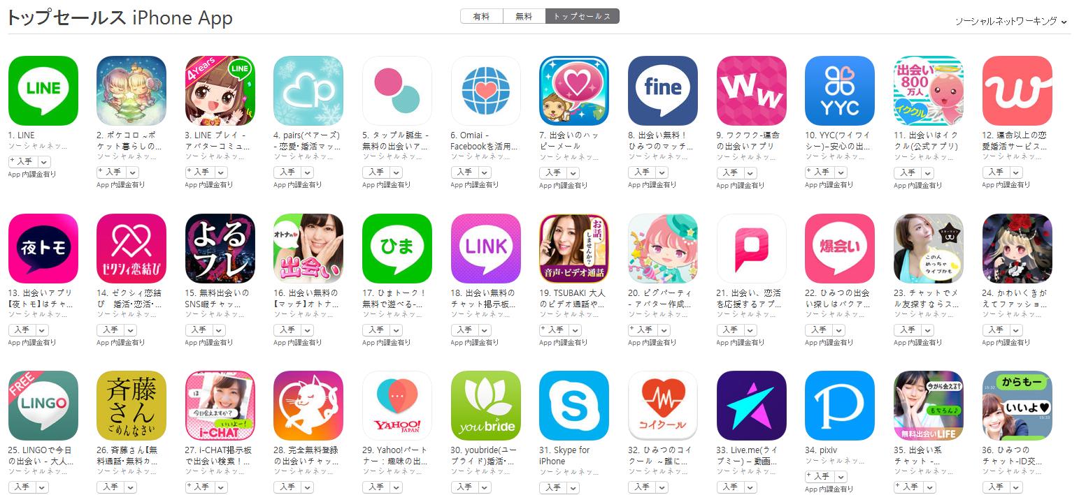 App Store(ソーシャルネットワーキング トップセールスランキング)(12/19) ポケコロが再び2位に上昇