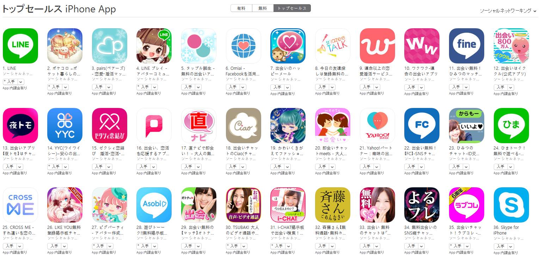 App Store(ソーシャルネットワーキング トップセールスランキング)(1/30) snazeeが急上昇