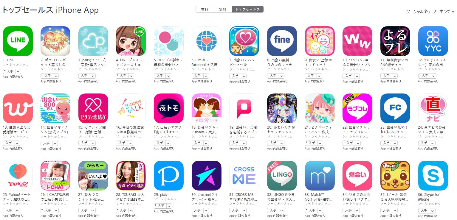 App Store(ソーシャルネットワーキング トップセールスランキング)(2/6) イマドキッがトップ10にランクイン