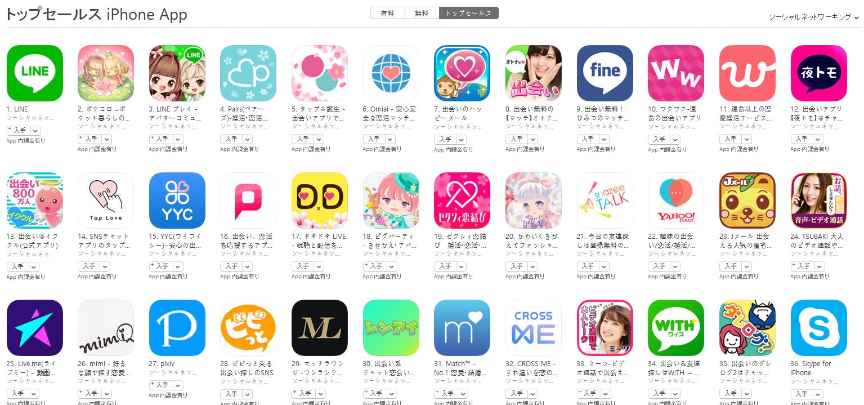 App Store(ソーシャルネットワーキング トップセールスランキング)(4/3) Omiaiが上昇