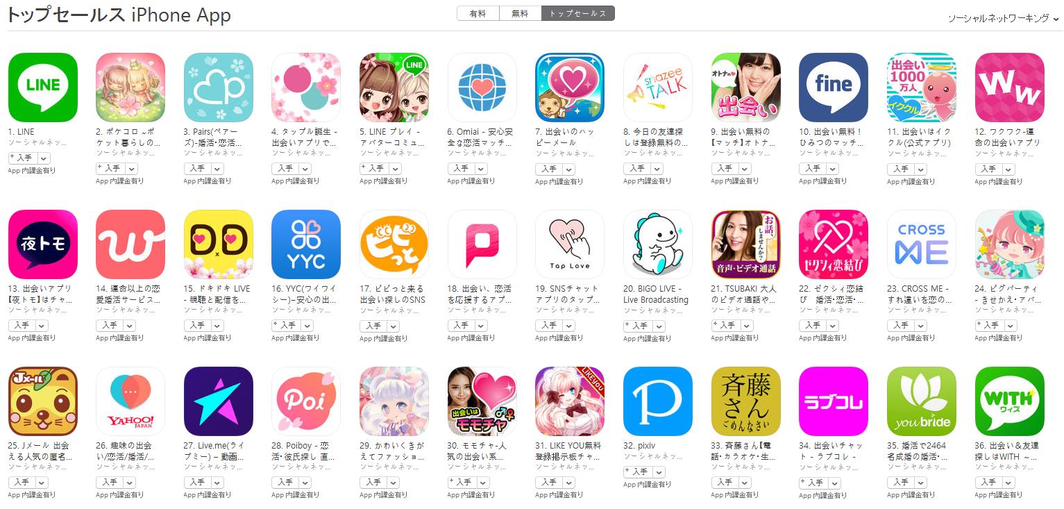 App Store(ソーシャルネットワーキング トップセールスランキング)(4/17) ポケコロが2位に再浮上