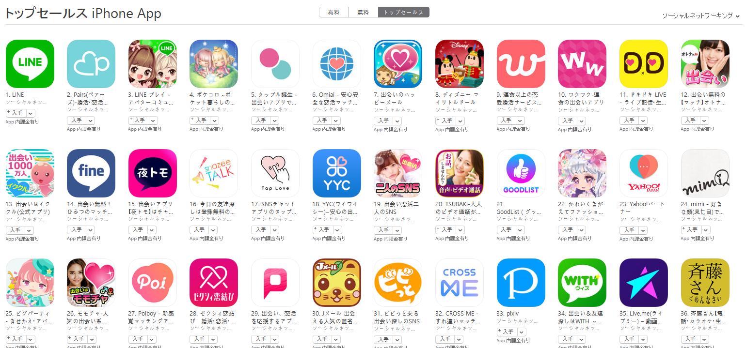 App Store(ソーシャルネットワーキング トップセールスランキング)(7/3) LINE PLAYが3位に上昇