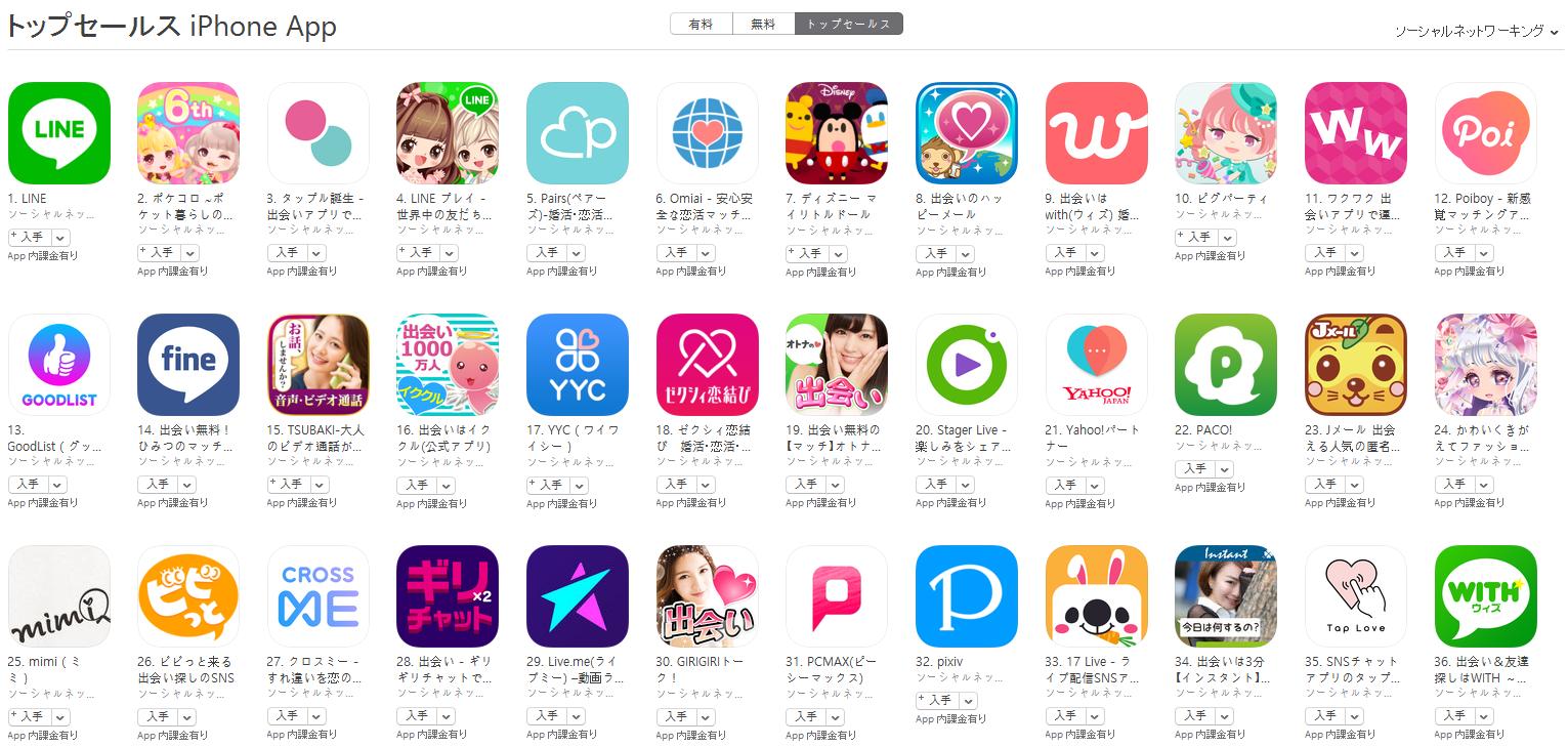 App Store(ソーシャルネットワーキング トップセールスランキング)(10/9) ゼクシィ恋結びが上昇