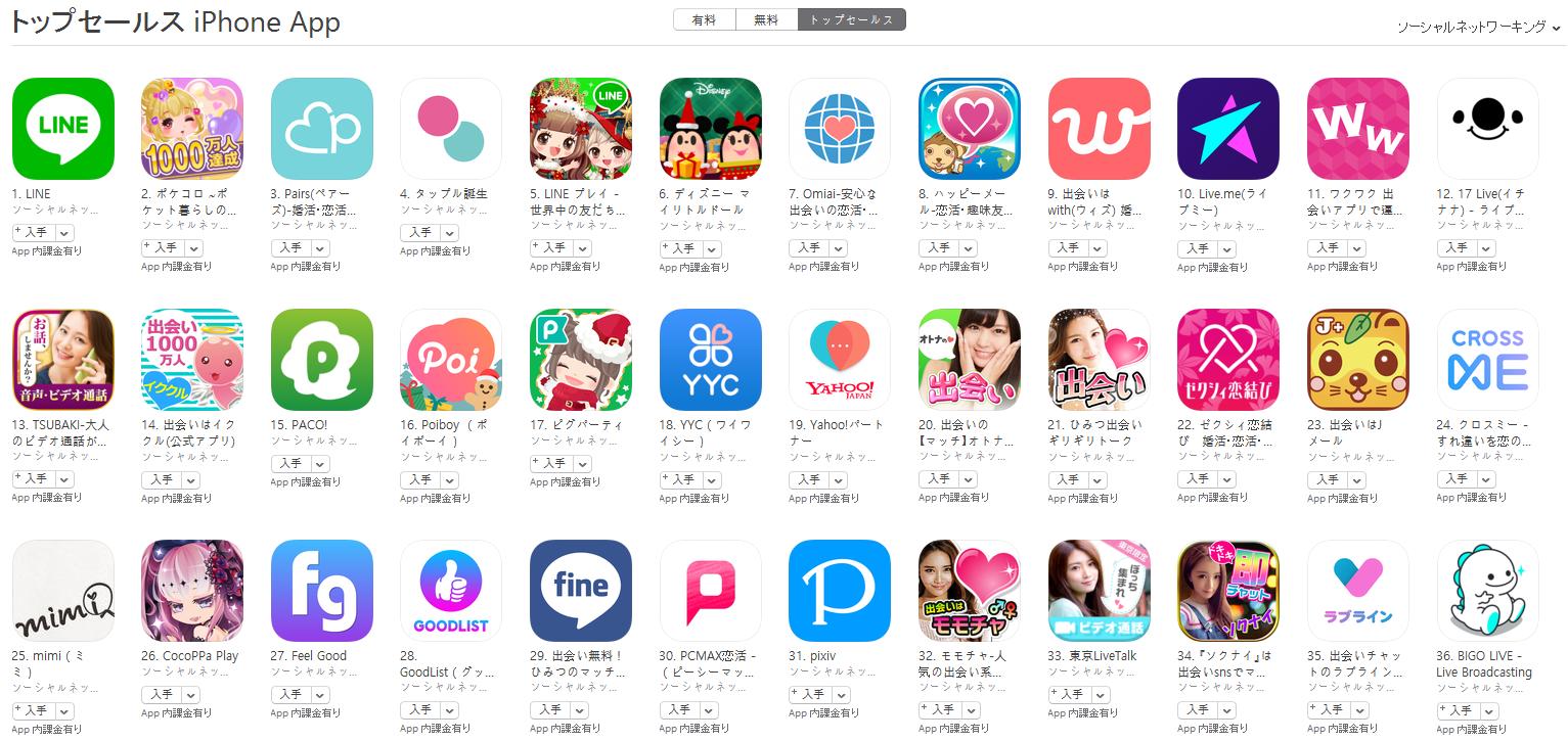 App Store(ソーシャルネットワーキング トップセールスランキング)(12/4) Live.meが10位に上昇