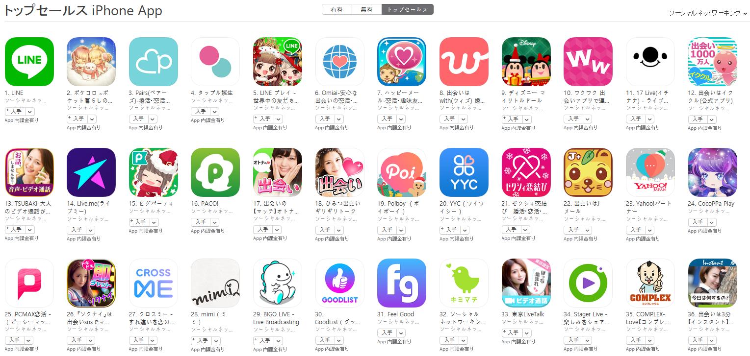 App Store(ソーシャルネットワーキング トップセールスランキング)(12/18) ポケコロが再び2位に上昇