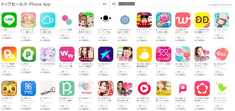 App Store(ソーシャルネットワーキング トップセールスランキング)(4/2) ポケコロが2位に上昇