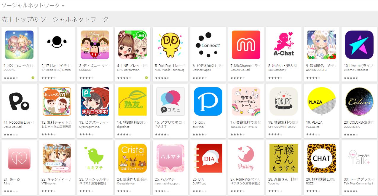 Google Play売上ランキング(ソーシャルネットワークカテゴリー)(6/25) ディズニー マイリトルドールが3位に上昇