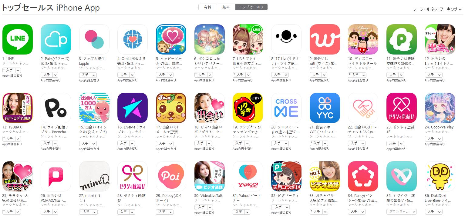 App Store(ソーシャルネットワーキング トップセールスランキング)(6/25) ハッピーメールが5位に上昇