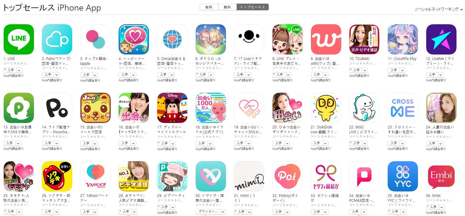 App Store(ソーシャルネットワーキング トップセールスランキング)(7/11) ココッパプレイが急上昇