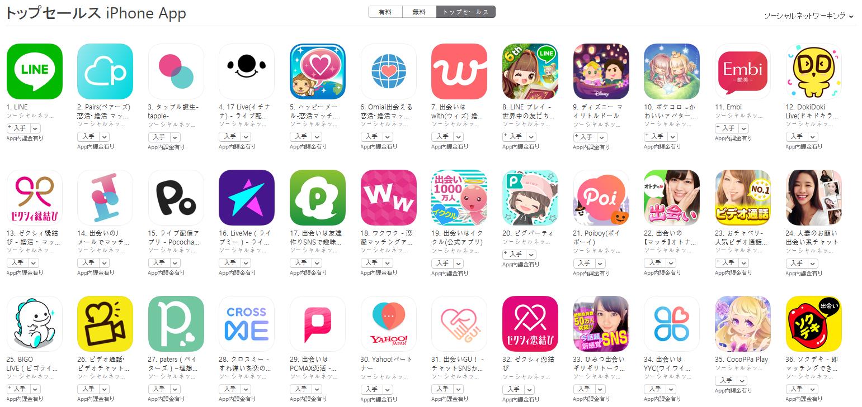 App Store(ソーシャルネットワーキング トップセールスランキング)(11/7) 17 LIVEが4位に上昇