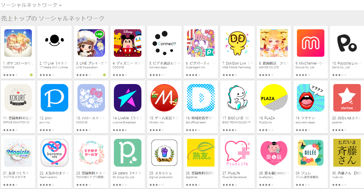 Google Play売上ランキング(ソーシャルネットワークカテゴリー)(1/7) ピグパーティが6位に上昇