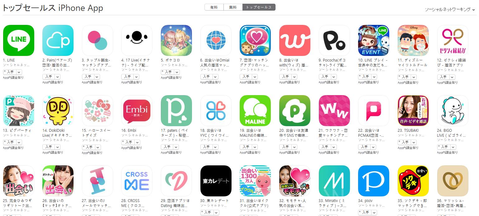 App Store(ソーシャルネットワーキング トップセールスランキング)(6/3) 17 LIVEが4位に上昇