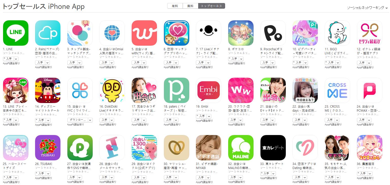 App Store(ソーシャルネットワーキング トップセールスランキング)(8/5) with(ウィズ)が5位に上昇