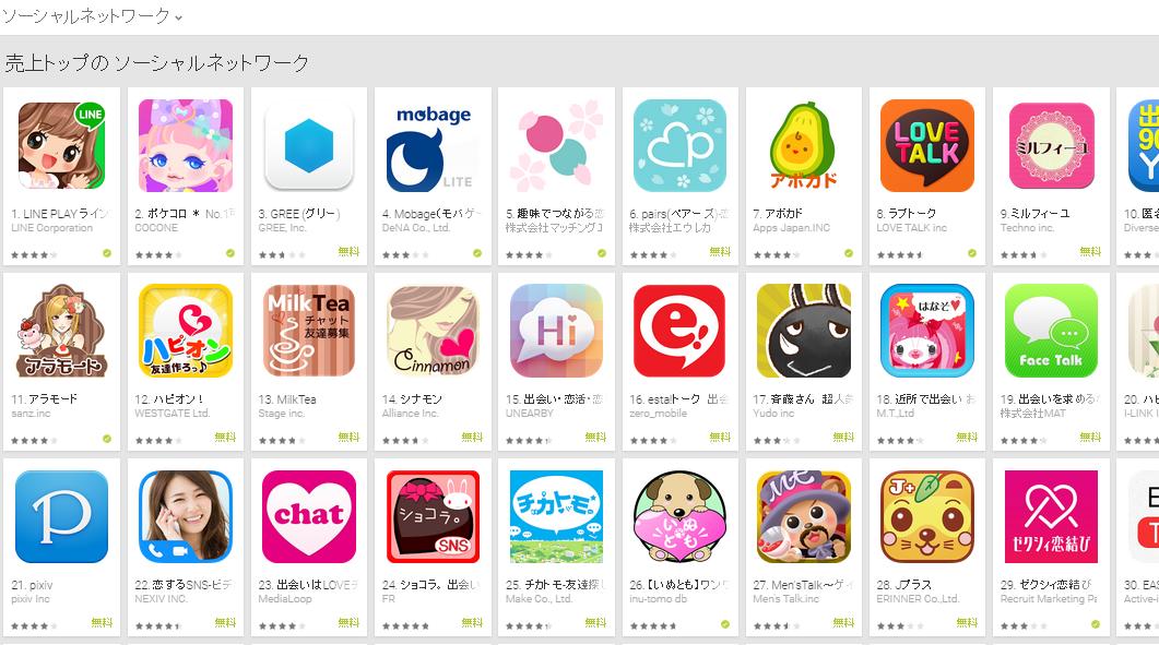 Google Play週次ランキング(4/6) グリーが3位まで上昇