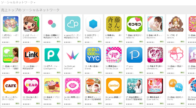 Google Play売上ランキング(ソーシャルネットワークカテゴリー)(2/29) メモリーズが急上昇