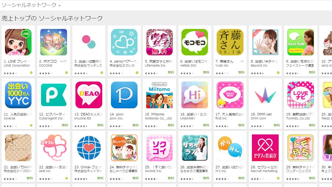 Google Play売上ランキング(ソーシャルネットワークカテゴリー)(3/21) 肉食女子がトップ5入り