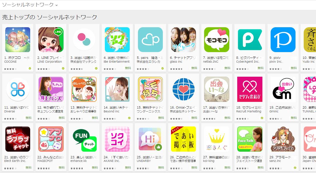 Google Play売上ランキング(ソーシャルネットワークカテゴリー)(8/8) ツイトークが6位にランクイン