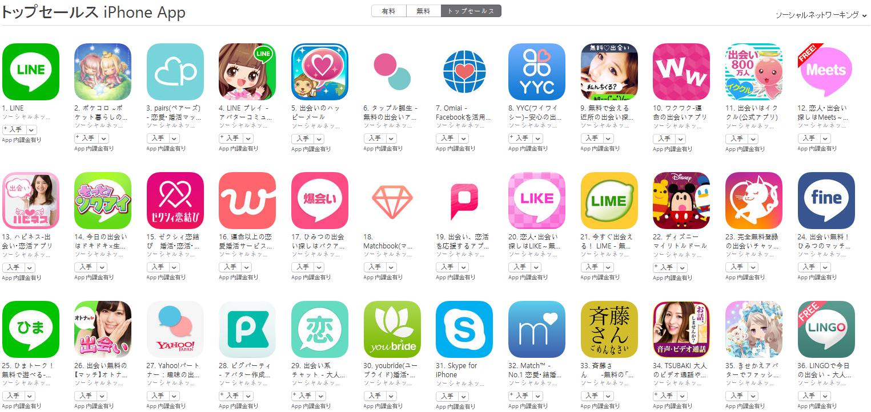 App Store(ソーシャルネットワーキング トップセールスランキング)(9/26) ON LINE掲示板が大幅に上昇