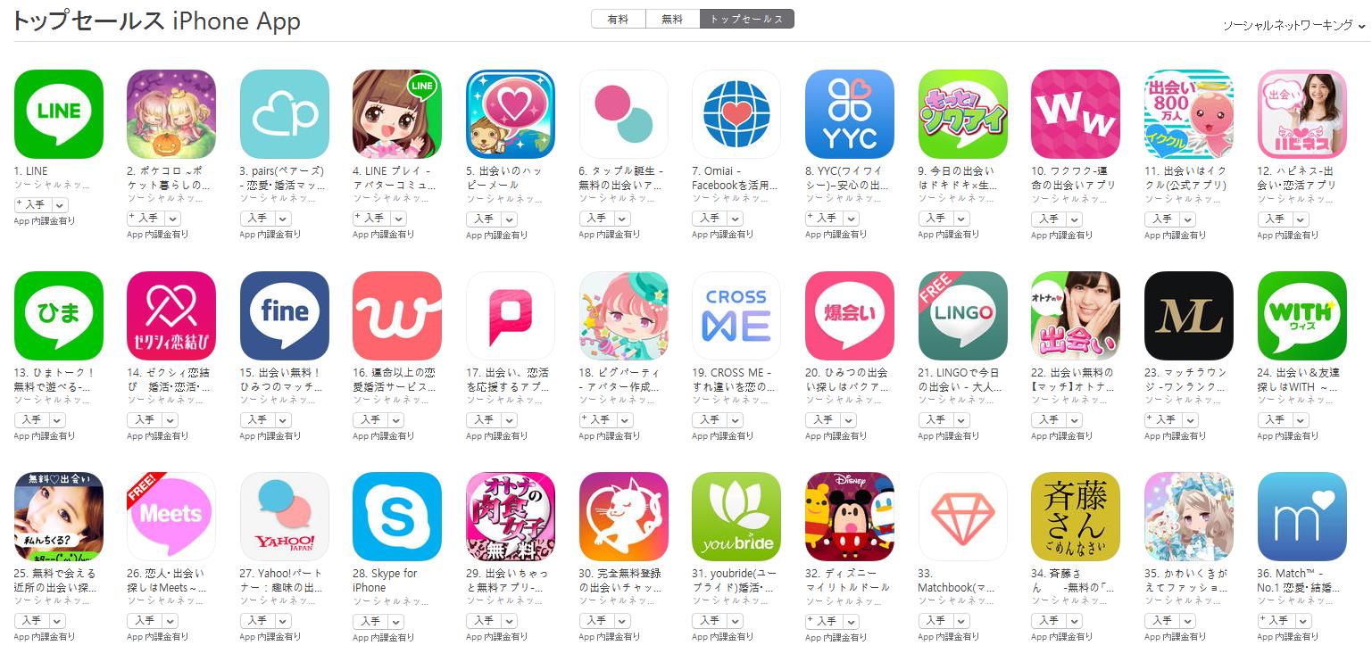 App Store(ソーシャルネットワーキング トップセールスランキング)(10/10) fineが急上昇