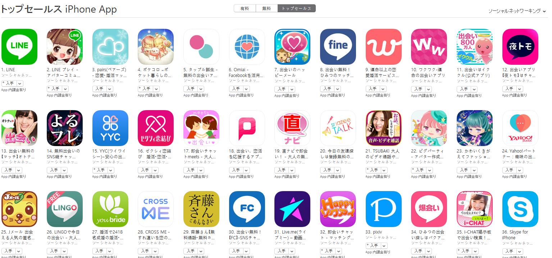 App Store(ソーシャルネットワーキング トップセールスランキング)(1/16) LINE PLAY再び2位に上昇