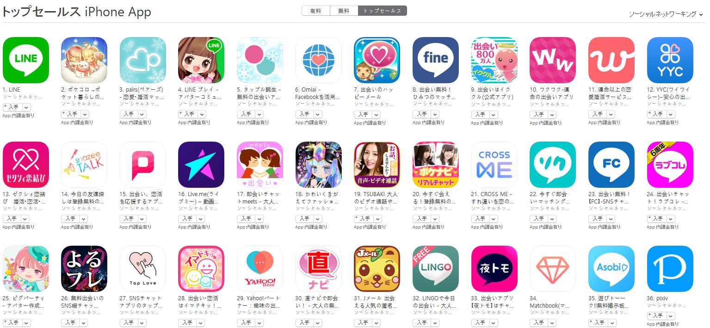 App Store(ソーシャルネットワーキング トップセールスランキング)(2/13) イククルがトップ10に再浮上
