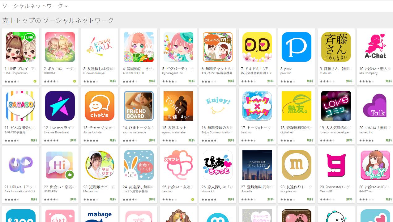 Google Play売上ランキング(ソーシャルネットワークカテゴリー)(4/10) snazeeが3位にランクイン