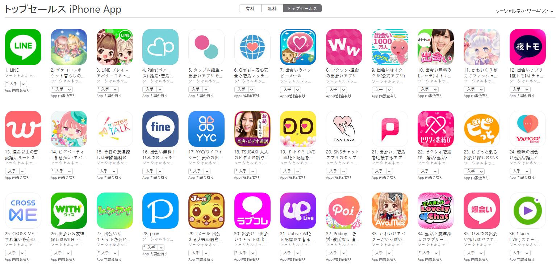 App Store(ソーシャルネットワーキング トップセールスランキング)(5/1) ポケコロが再び2位に上昇