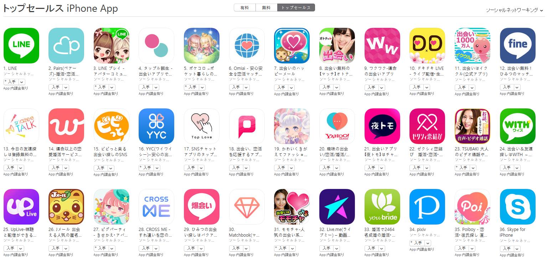 App Store(ソーシャルネットワーキング トップセールスランキング)(5/15) LINE PLAYが3位に再浮上