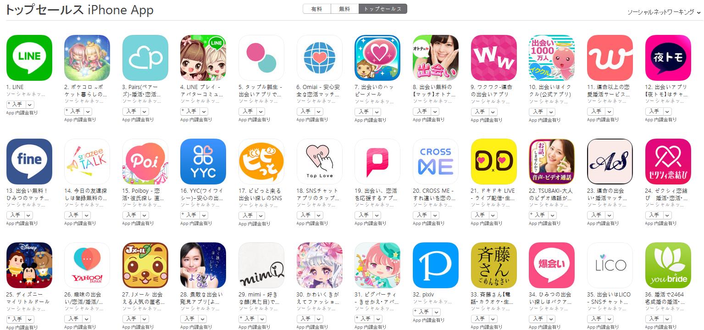 App Store(ソーシャルネットワーキング トップセールスランキング)(5/29) fineが再び上位にランクイン