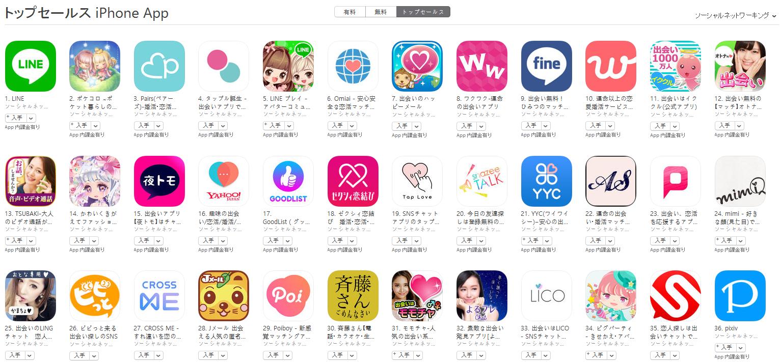 App Store(ソーシャルネットワーキング トップセールスランキング)(6/19) ポケコロが再び2位に上昇