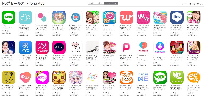 App Store(ソーシャルネットワーキング トップセールスランキング)(7/10) タップル誕生が3位に上昇