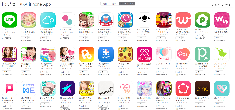 App Store(ソーシャルネットワーキング トップセールスランキング)(3/19) ポケコロが2位に上昇