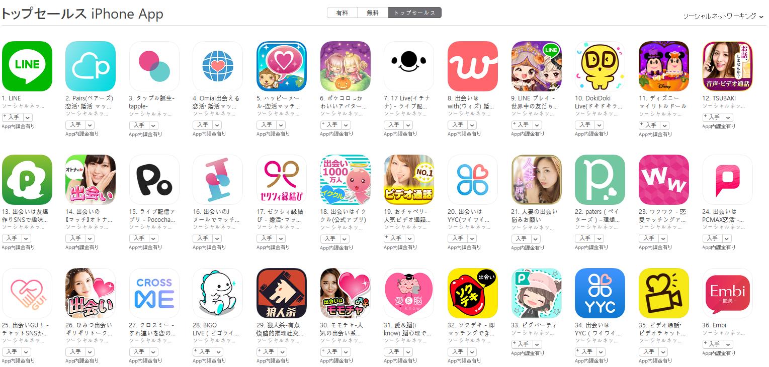 App Store(ソーシャルネットワーキング トップセールスランキング)(10/8) 17 LIVEが7位に上昇