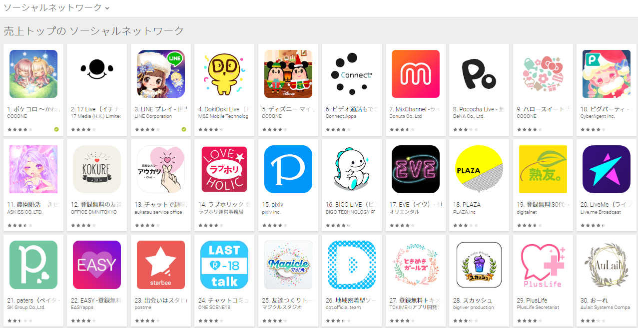 Google Play売上ランキング(ソーシャルネットワークカテゴリー)(12/10) ハロースイートデイズが急上昇