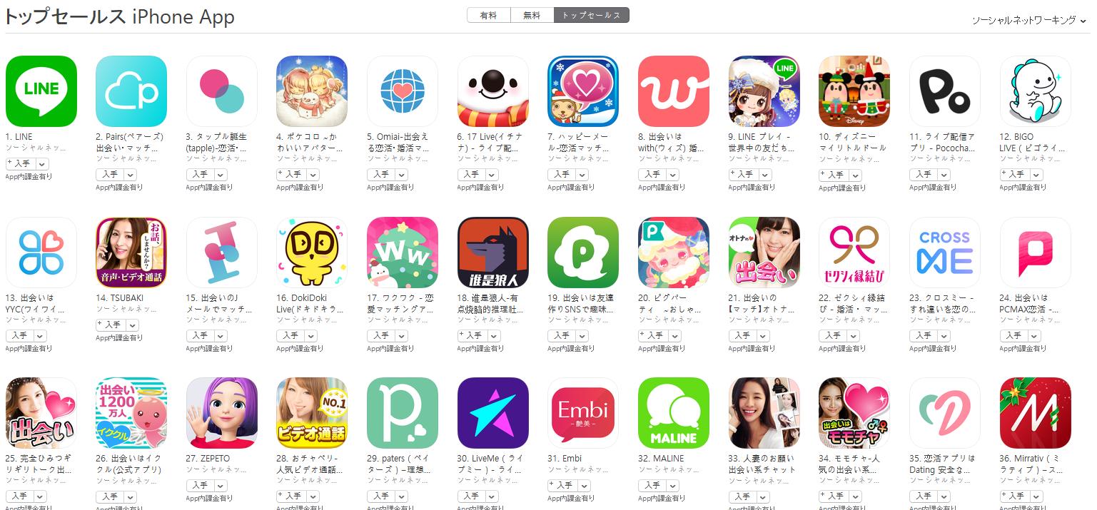 App Store(ソーシャルネットワーキング トップセールスランキング)(12/24) ディズニー マイリトルドールがトップ10に浮上