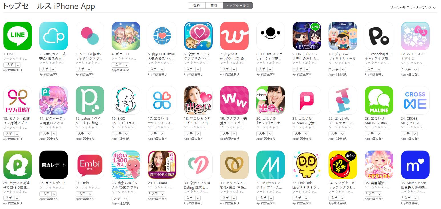 App Store(ソーシャルネットワーキング トップセールスランキング)(6/24) ディズニー マイリトルドールが10位に上昇