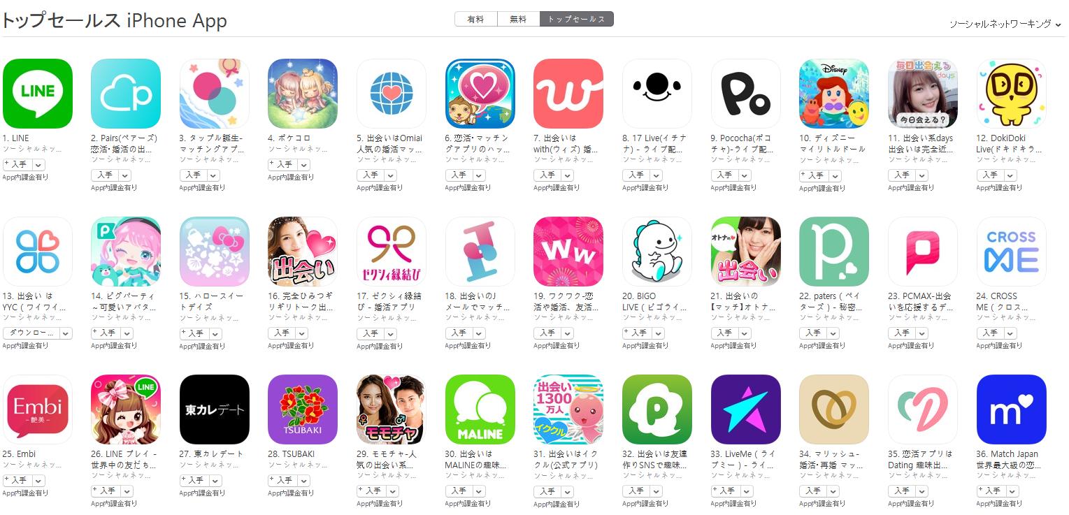 App Store(ソーシャルネットワーキング トップセールスランキング)(8/26) ポケコロが4位に上昇